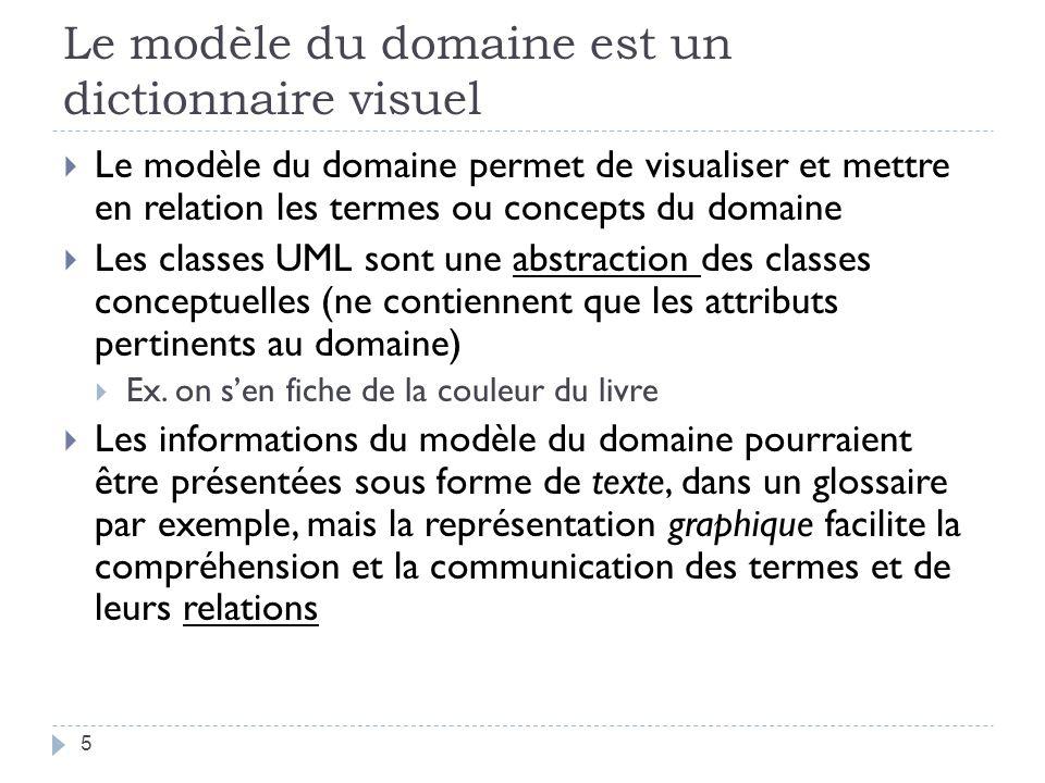 Le modèle du domaine est un dictionnaire visuel