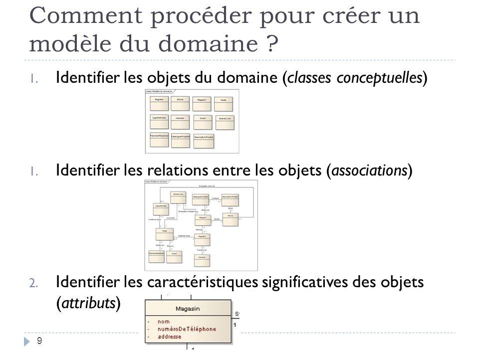 Comment procéder pour créer un modèle du domaine