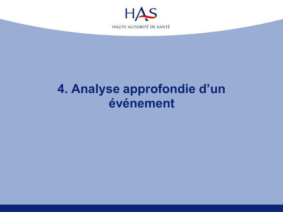 4. Analyse approfondie d'un événement
