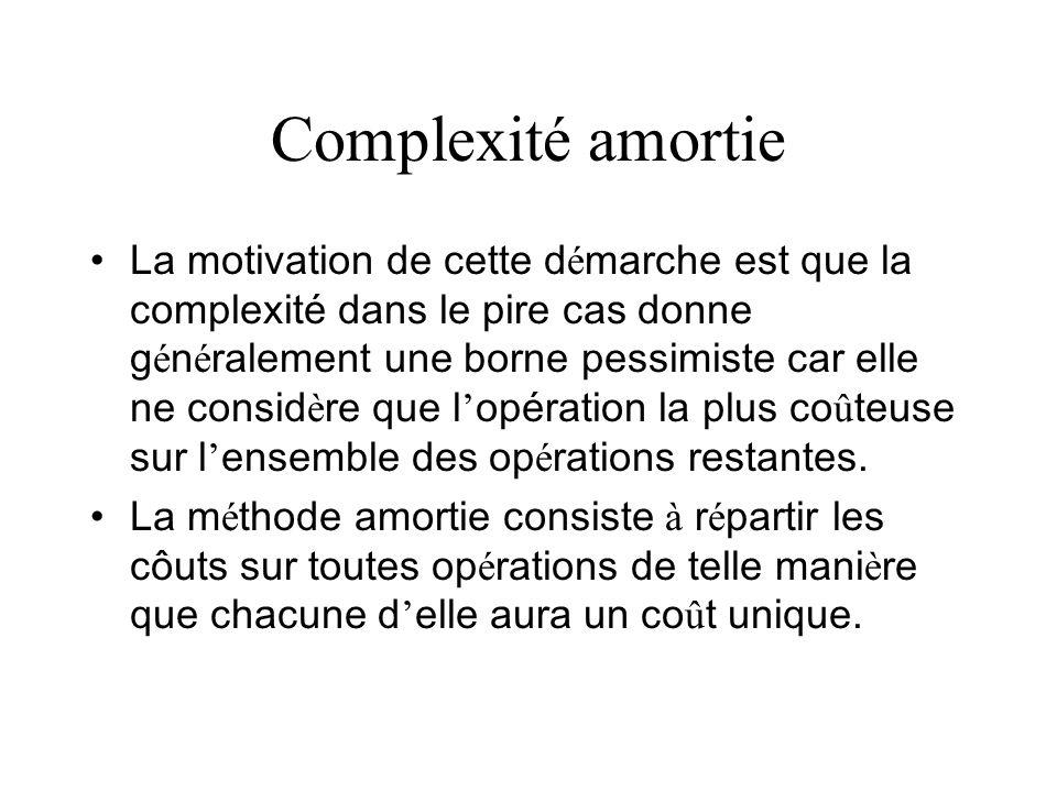 Complexité amortie