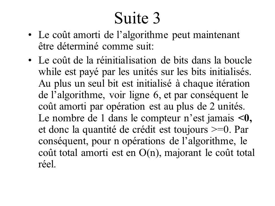 Suite 3 Le coût amorti de l'algorithme peut maintenant être déterminé comme suit: