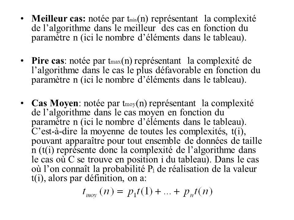 Meilleur cas: notée par tmin(n) représentant la complexité de l'algorithme dans le meilleur des cas en fonction du paramètre n (ici le nombre d'éléments dans le tableau).