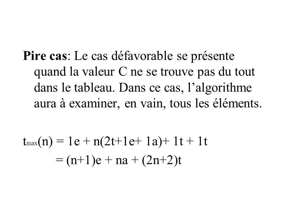 Pire cas: Le cas défavorable se présente quand la valeur C ne se trouve pas du tout dans le tableau. Dans ce cas, l'algorithme aura à examiner, en vain, tous les éléments.