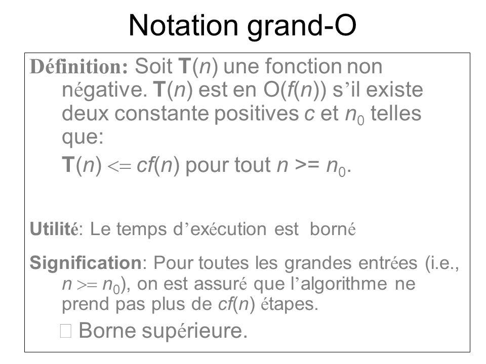 Notation grand-O Définition: Soit T(n) une fonction non négative. T(n) est en O(f(n)) s'il existe deux constante positives c et n0 telles que: