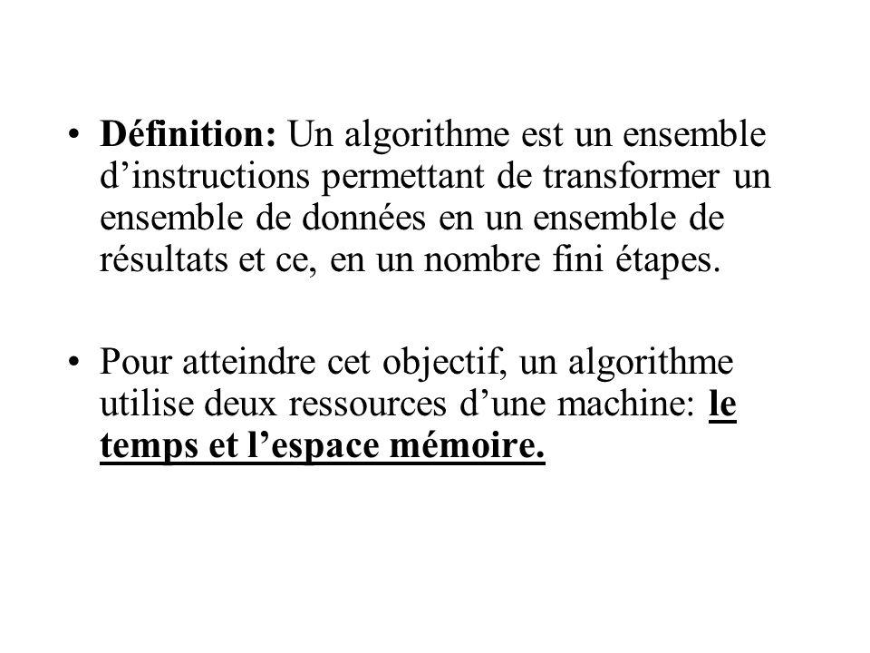 Définition: Un algorithme est un ensemble d'instructions permettant de transformer un ensemble de données en un ensemble de résultats et ce, en un nombre fini étapes.