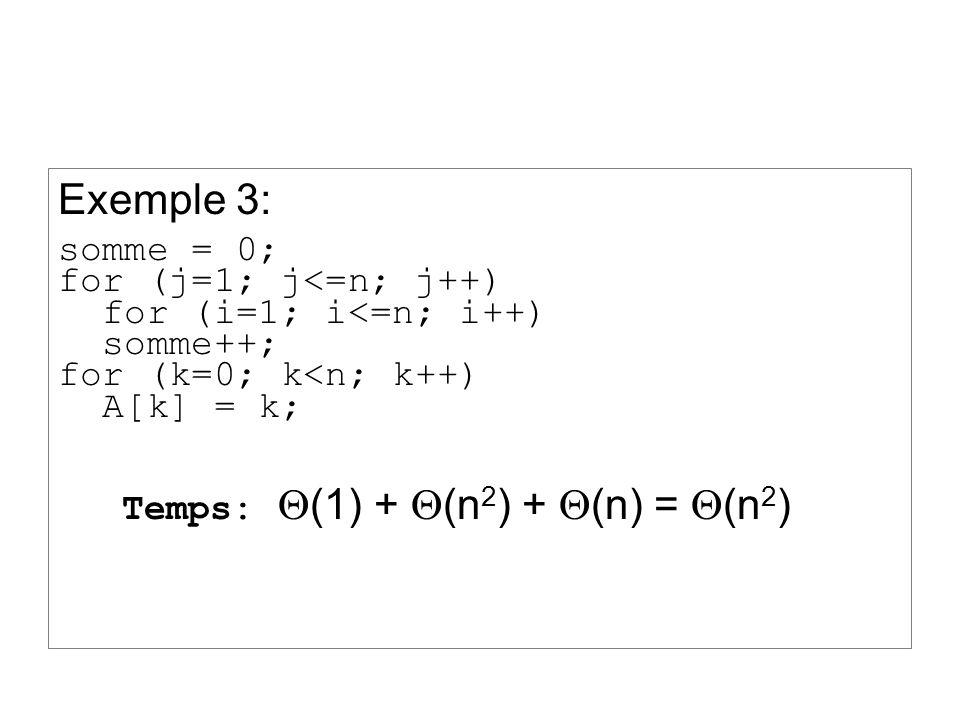 Exemple 3: somme = 0; for (j=1; j<=n; j++) for (i=1; i<=n; i++)
