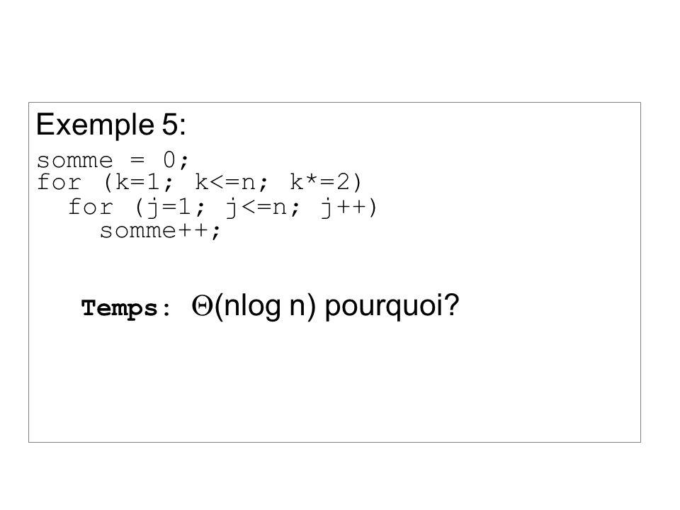 Exemple 5: somme = 0; for (k=1; k<=n; k*=2) for (j=1; j<=n; j++)