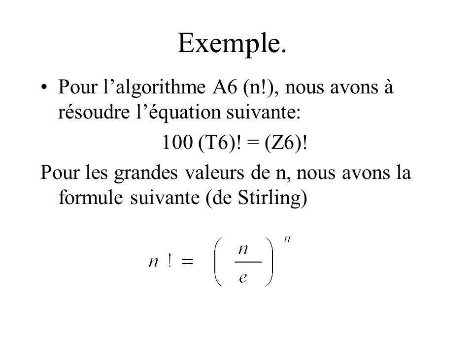 Exemple. Pour l'algorithme A6 (n!), nous avons à résoudre l'équation suivante: 100 (T6)! = (Z6)!