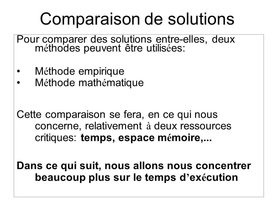 Comparaison de solutions