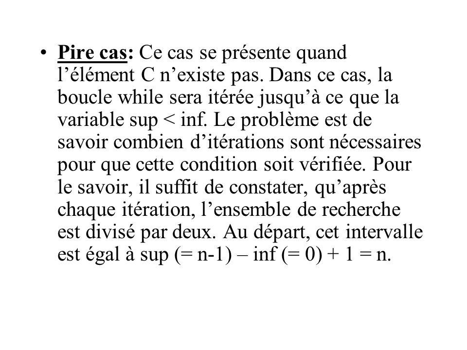 Pire cas: Ce cas se présente quand l'élément C n'existe pas