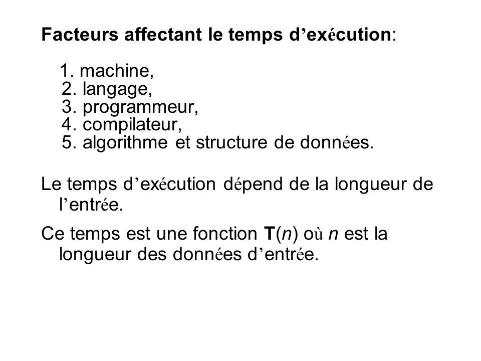 Facteurs affectant le temps d'exécution: