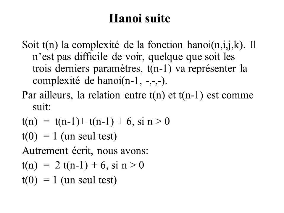 Hanoi suite
