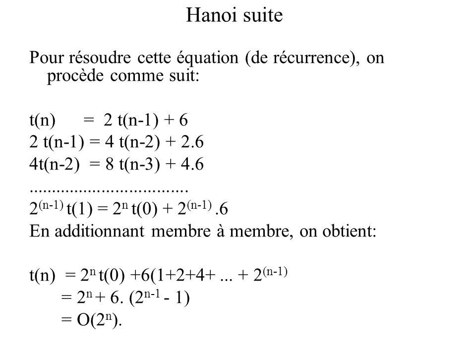 Hanoi suite Pour résoudre cette équation (de récurrence), on procède comme suit: t(n) = 2 t(n-1) + 6.
