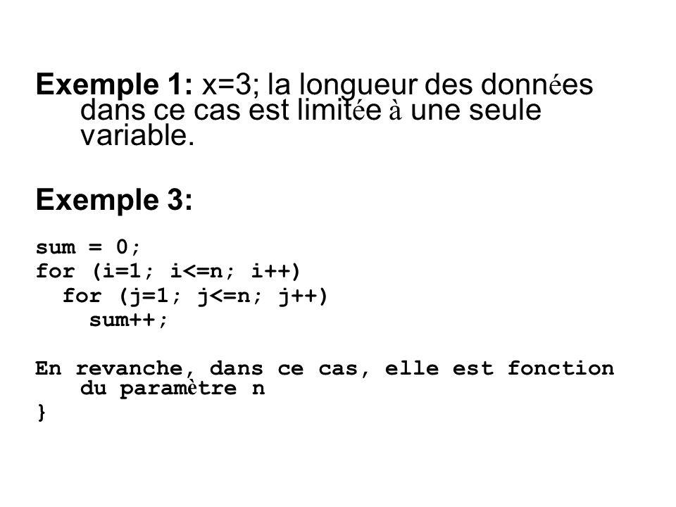 Exemple 1: x=3; la longueur des données dans ce cas est limitée à une seule variable.