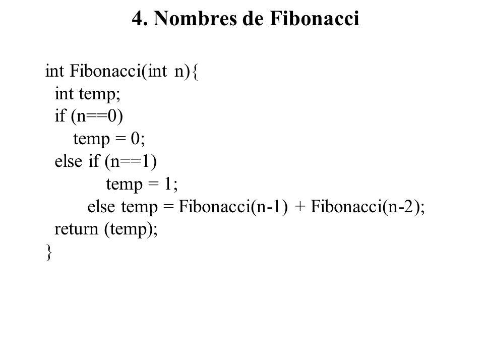 4. Nombres de Fibonacci int Fibonacci(int n){ int temp; if (n==0)