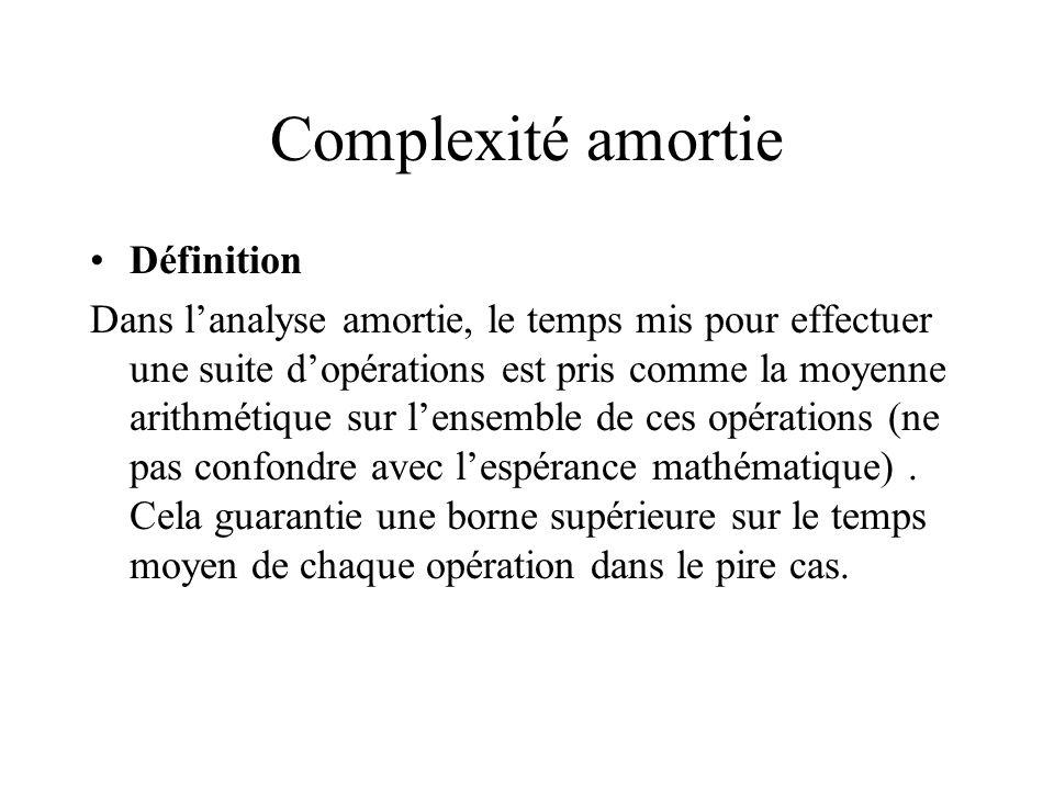 Complexité amortie Définition