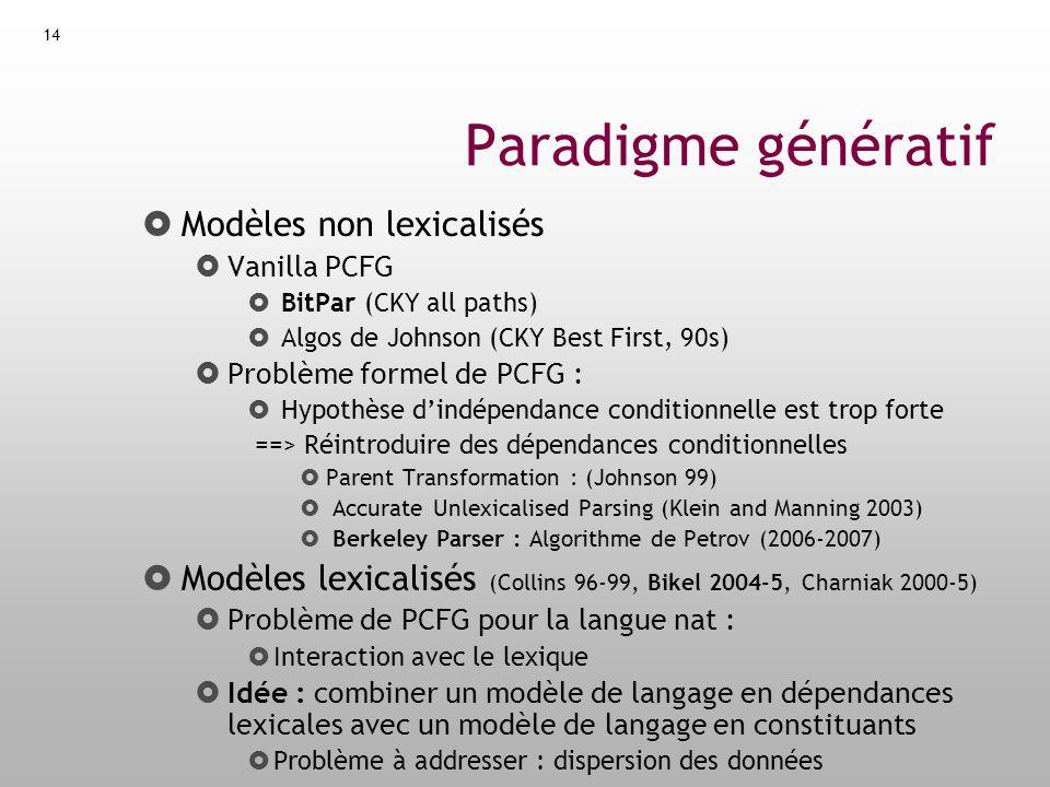 Paradigme génératif Modèles non lexicalisés