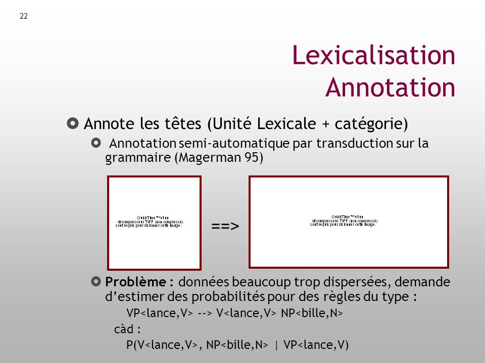 Lexicalisation Annotation