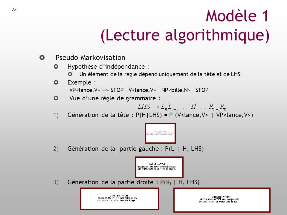 Modèle 1 (Lecture algorithmique)