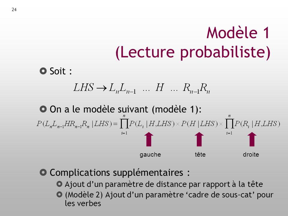 Modèle 1 (Lecture probabiliste)