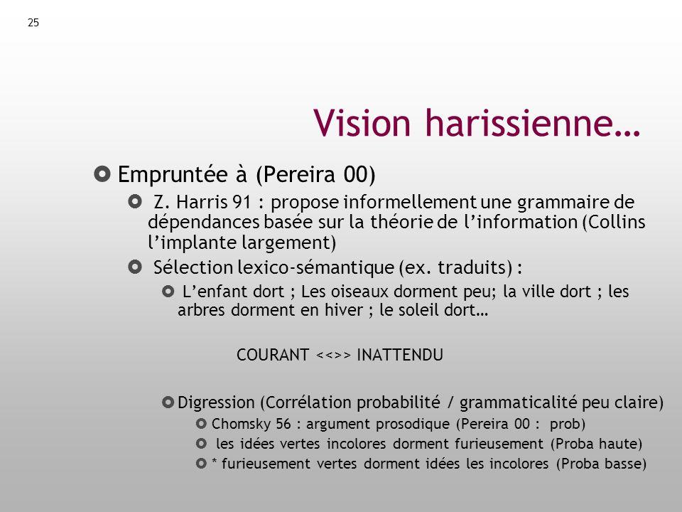Vision harissienne… Empruntée à (Pereira 00)