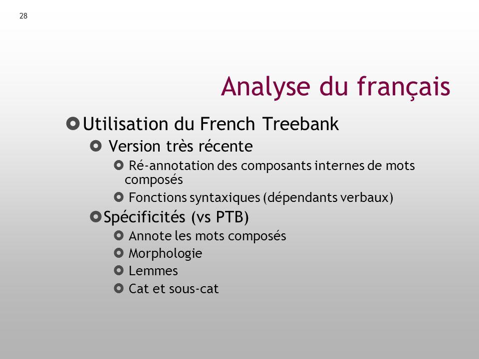 Analyse du français Utilisation du French Treebank