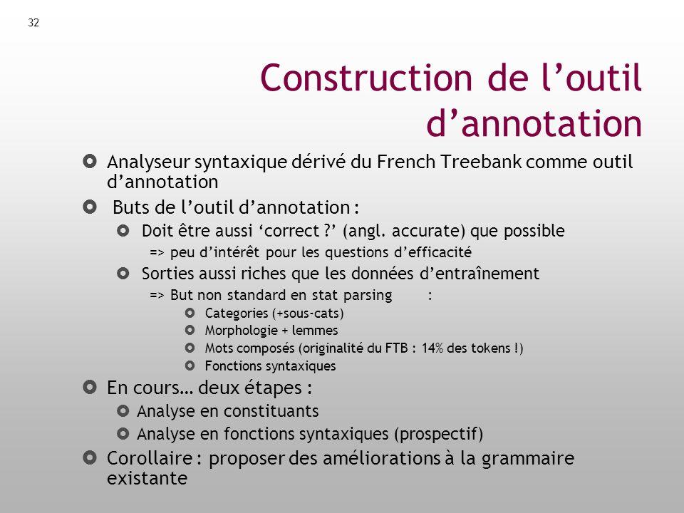Construction de l'outil d'annotation