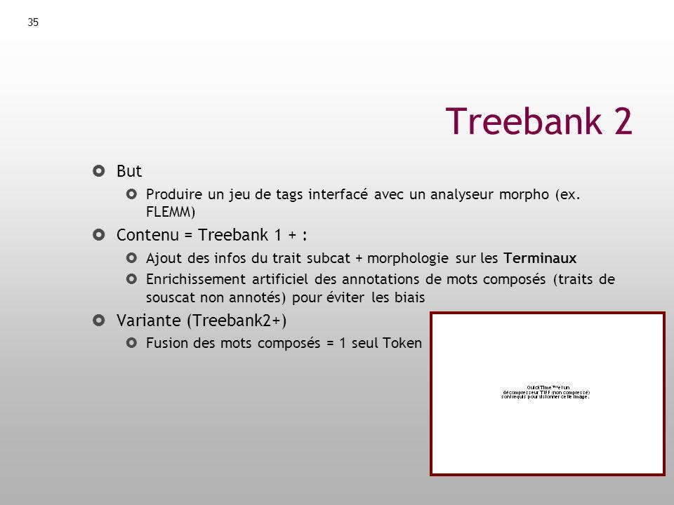Treebank 2 But Contenu = Treebank 1 + : Variante (Treebank2+)