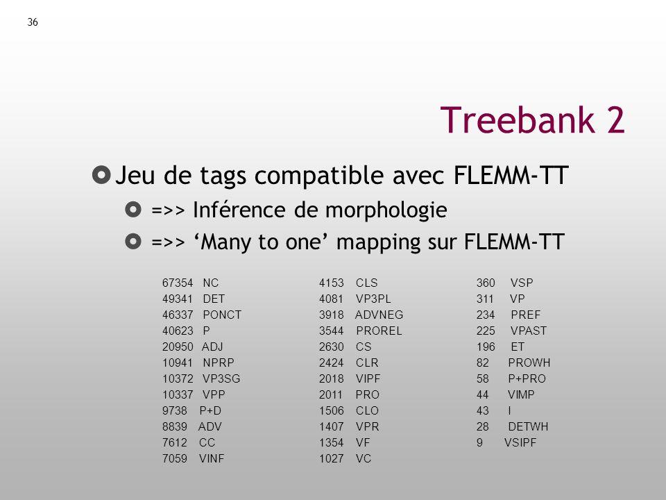 Treebank 2 Jeu de tags compatible avec FLEMM-TT