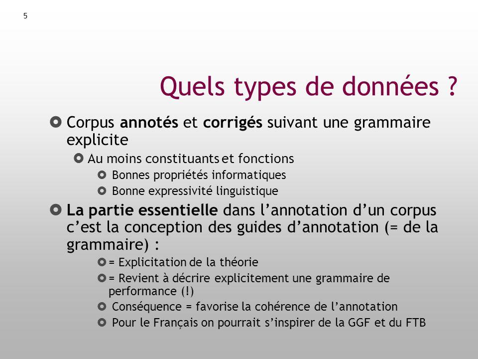 Quels types de données Corpus annotés et corrigés suivant une grammaire explicite. Au moins constituants et fonctions.