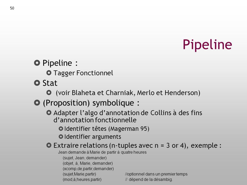 Pipeline Pipeline : Stat (Proposition) symbolique : Tagger Fonctionnel