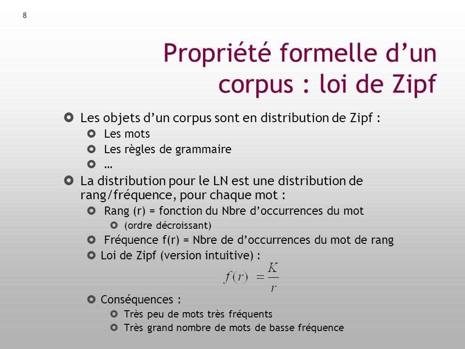 Propriété formelle d'un corpus : loi de Zipf