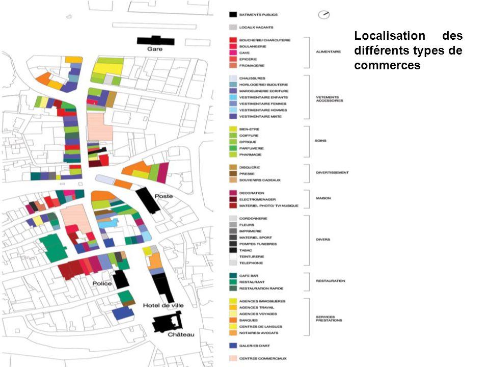 Localisation des différents types de commerces