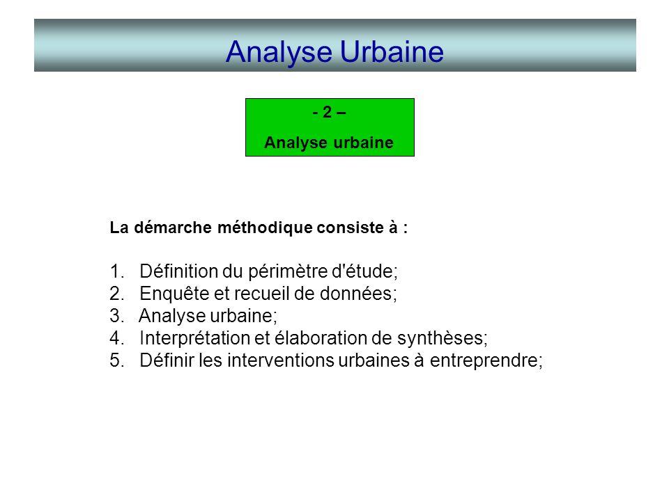 Analyse Urbaine Définition du périmètre d étude;