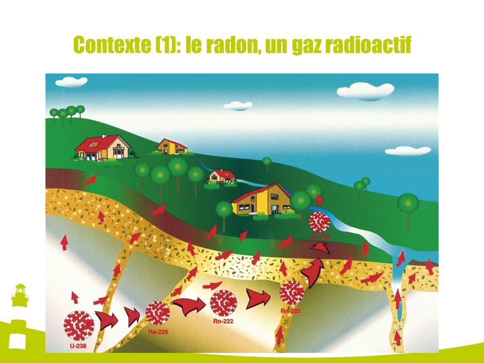 Contexte (1): le radon, un gaz radioactif