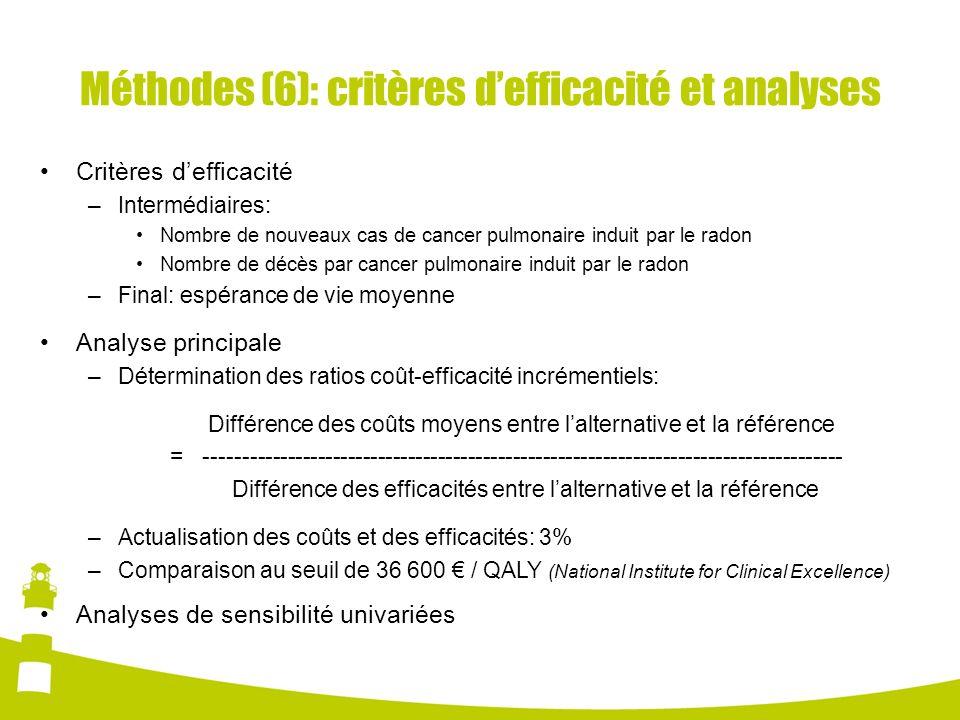 Méthodes (6): critères d'efficacité et analyses