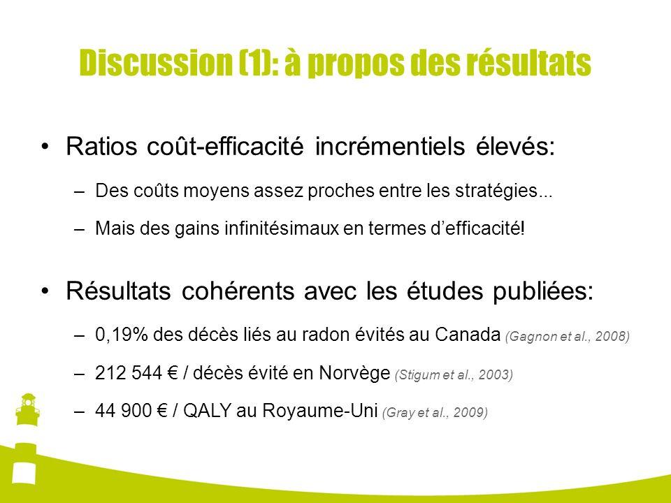 Discussion (1): à propos des résultats