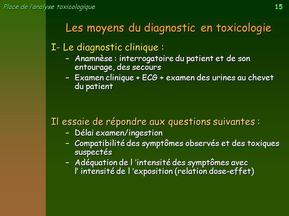 Les moyens du diagnostic en toxicologie