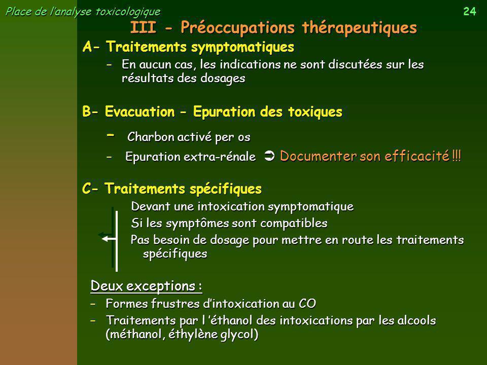 III - Préoccupations thérapeutiques