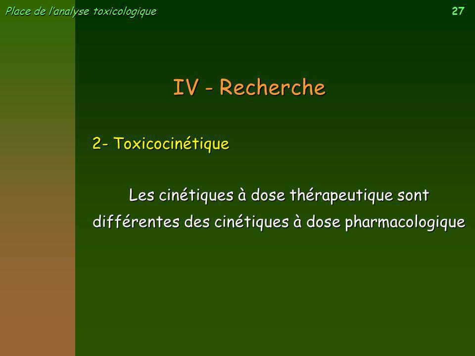 IV - Recherche 2- Toxicocinétique