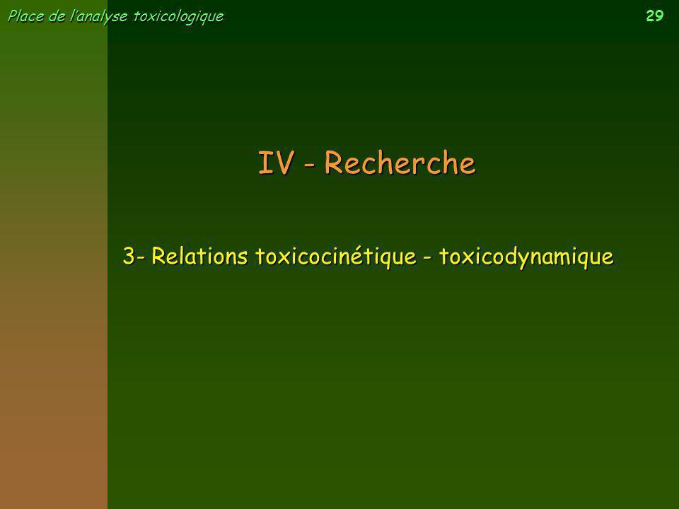 IV - Recherche 3- Relations toxicocinétique - toxicodynamique