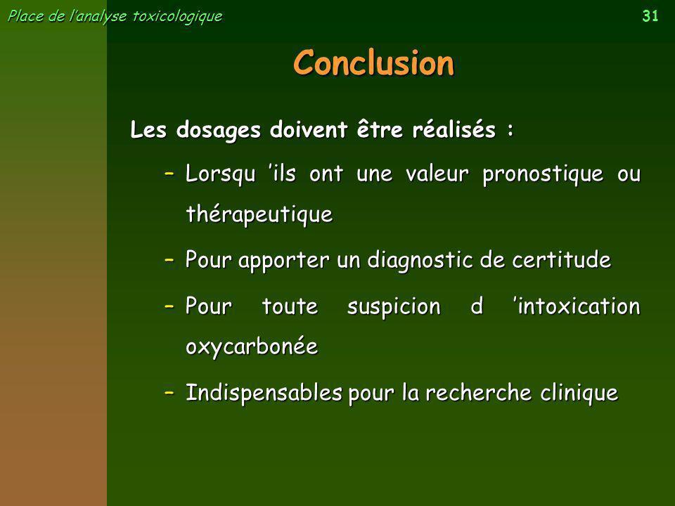 Conclusion Les dosages doivent être réalisés :