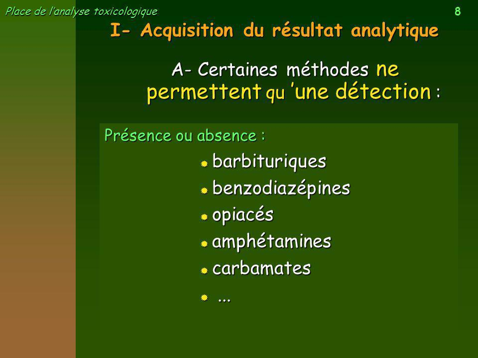 I- Acquisition du résultat analytique