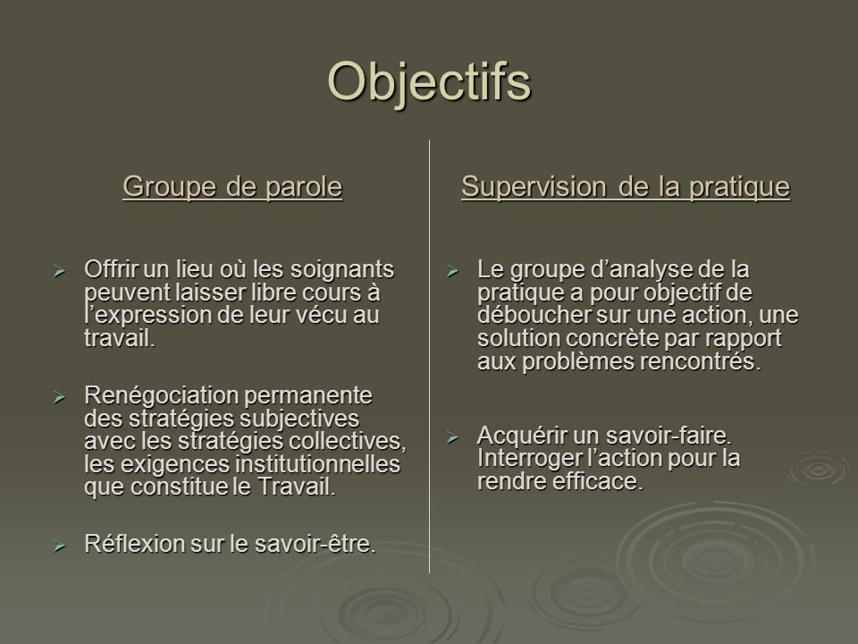 Supervision de la pratique