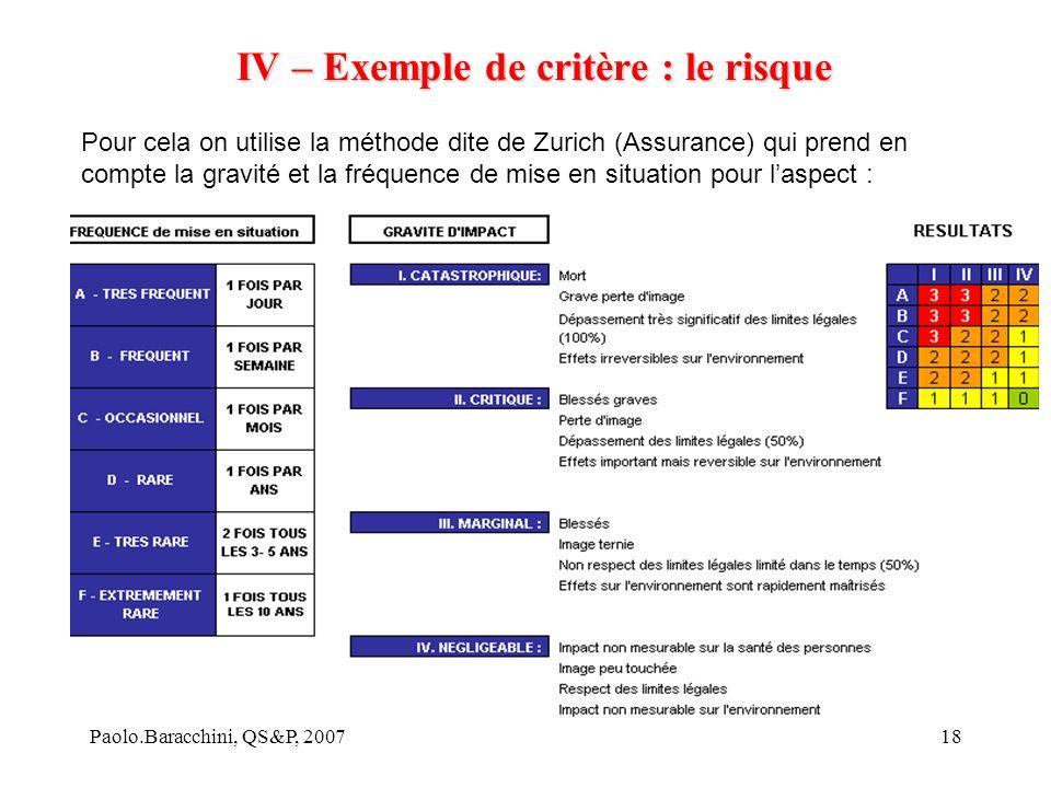 IV – Exemple de critère : le risque