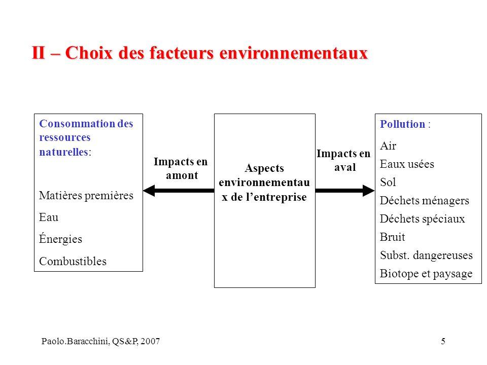 Aspects environnementaux de l'entreprise