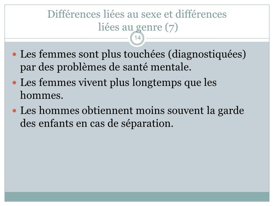Différences liées au sexe et différences liées au genre (7)