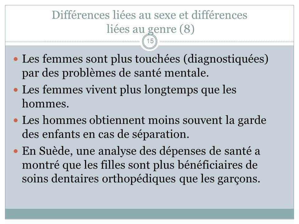 Différences liées au sexe et différences liées au genre (8)