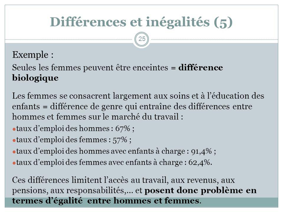Différences et inégalités (5)