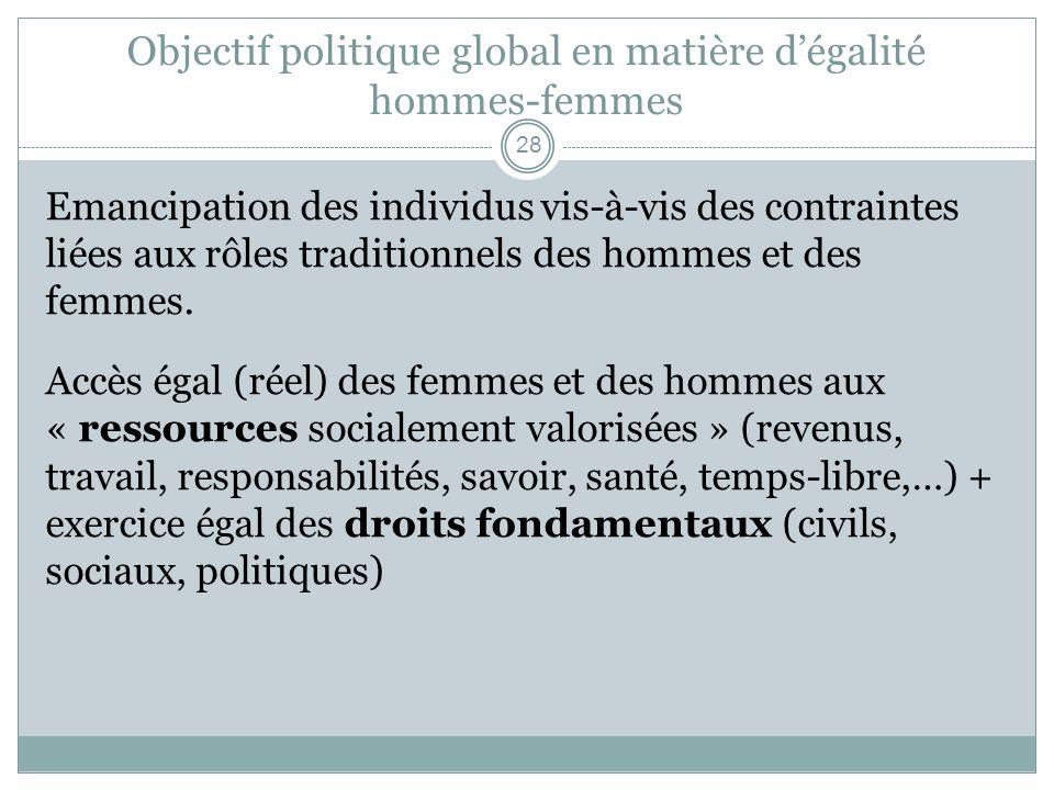 Objectif politique global en matière d'égalité hommes-femmes